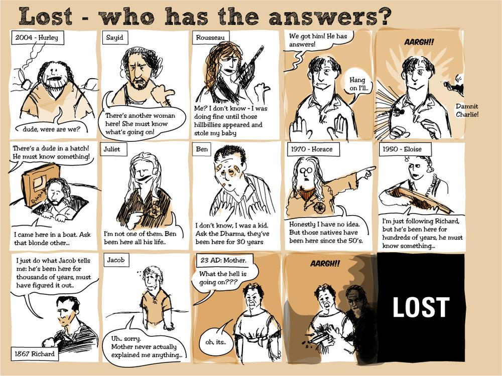 Lost, qui possède toutes les réponses ?